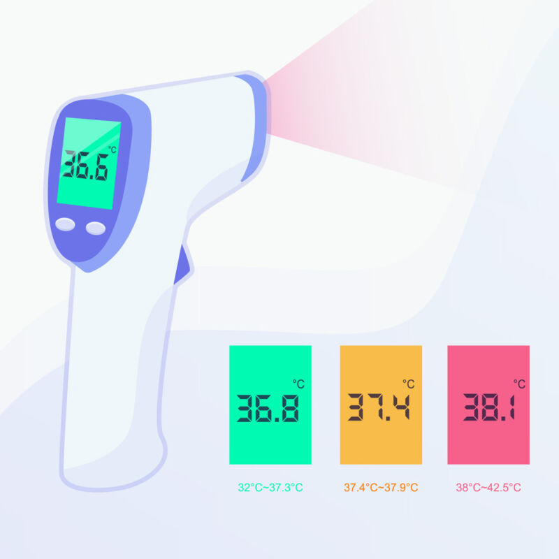 ANGJI Non-Contact Infrared Forehead Thermometer (Model GQ-129)